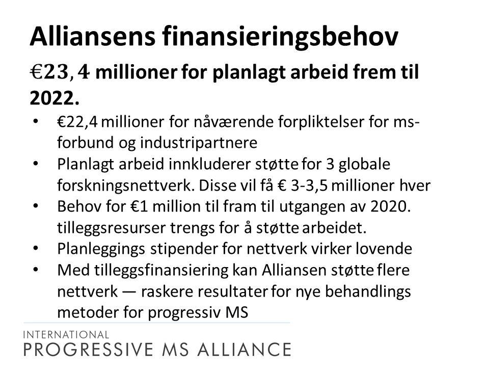 Alliansens finansieringsbehov
