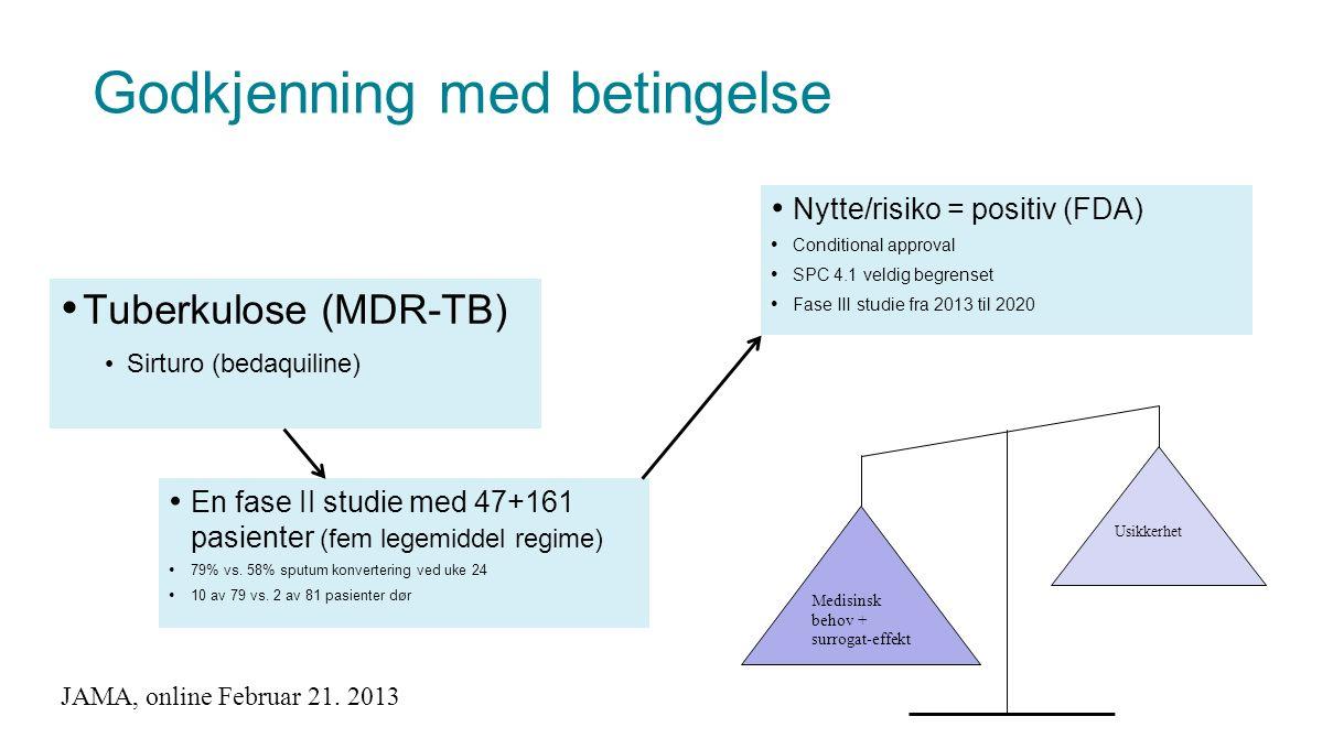 Godkjenning med betingelse Tuberkulose (MDR-TB) Sirturo (bedaquiline) Medisinsk behov + surrogat-effekt Usikkerhet JAMA, online Februar 21.
