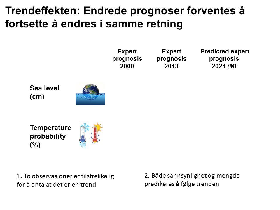 Expert prognosis 2000 Expert prognosis 2013 Predicted expert prognosis 2024 (M) Sea level (cm) 6040 37 2040 50 Temperature probability (%) 8070 62 6070 75 2.