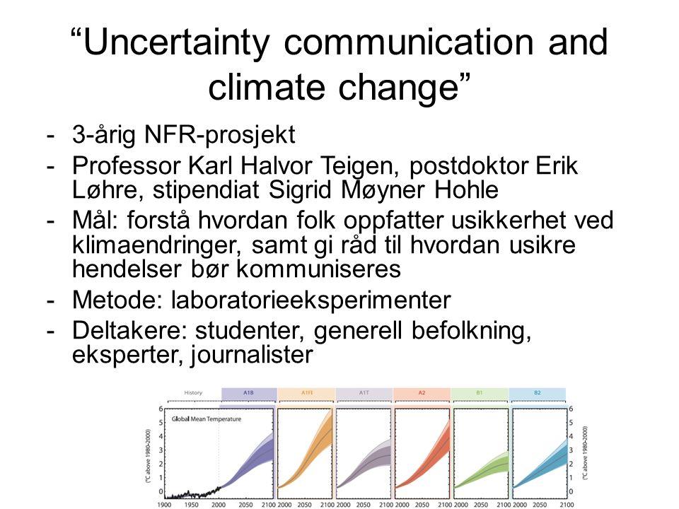 Hvorfor usikkerhet og klima.1.Så godt som 100% sikkert at klimaendringer skjer og vil fortsette.