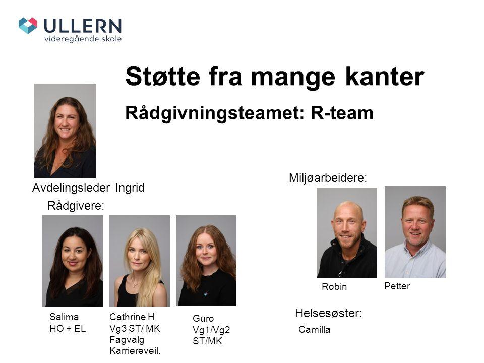 Støtte fra mange kanter Avdelingsleder Ingrid Rådgivere: Salima HO + EL Cathrine H Vg3 ST/ MK Fagvalg Karriereveil.
