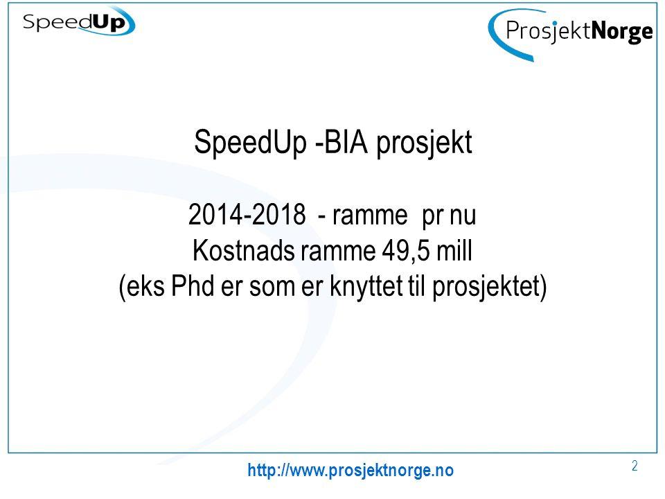SpeedUp -BIA prosjekt 2014-2018 - ramme pr nu Kostnads ramme 49,5 mill (eks Phd er som er knyttet til prosjektet) http://www.prosjektnorge.no 2