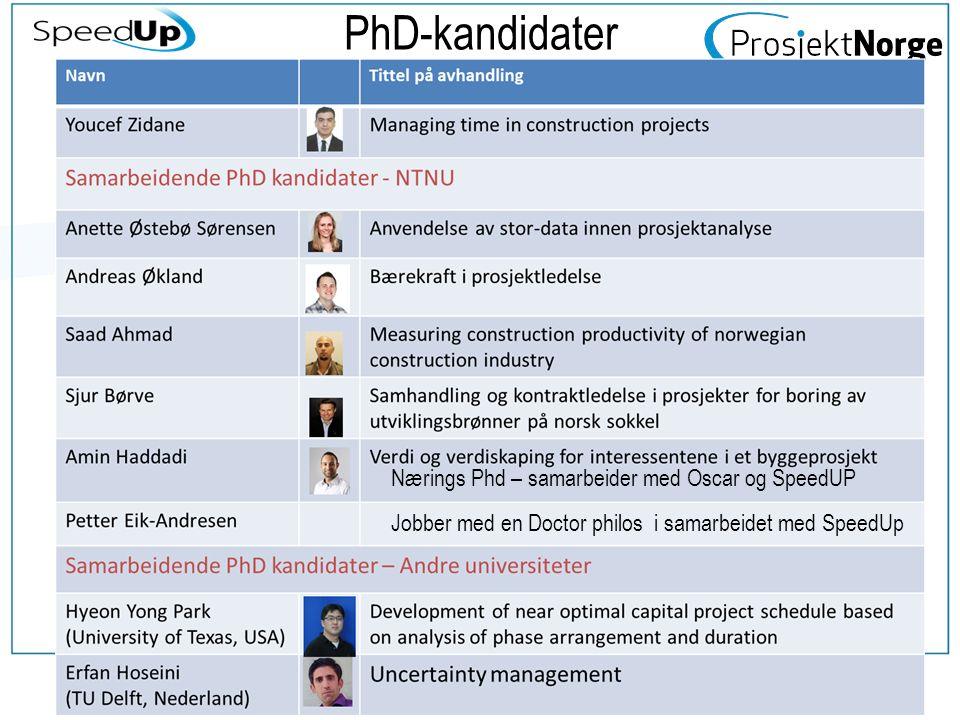 PhD-kandidater Jobber med en Doctor philos i samarbeidet med SpeedUp Nærings Phd – samarbeider med Oscar og SpeedUP