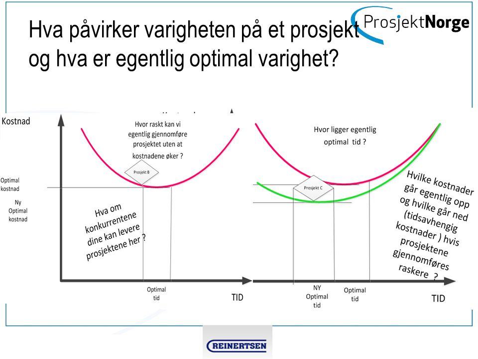 Hva påvirker varigheten på et prosjekt og hva er egentlig optimal varighet?
