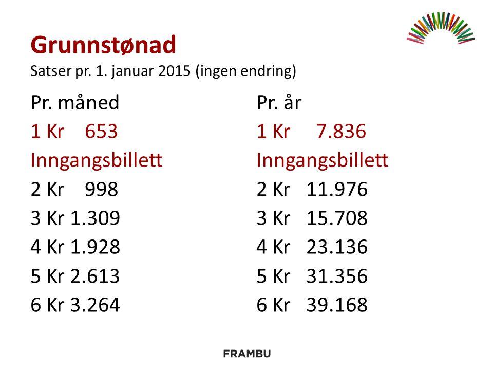 Grunnstønad Satser pr. 1. januar 2015 (ingen endring) Pr.