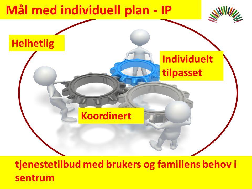 Mål med individuell plan - IP tjenestetilbud med brukers og familiens behov i sentrum Helhetlig Koordinert Individuelt tilpasset