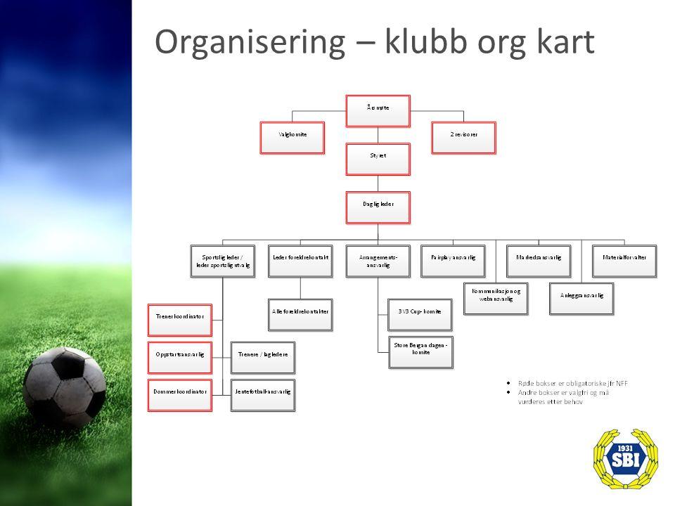Organisering – klubb org kart