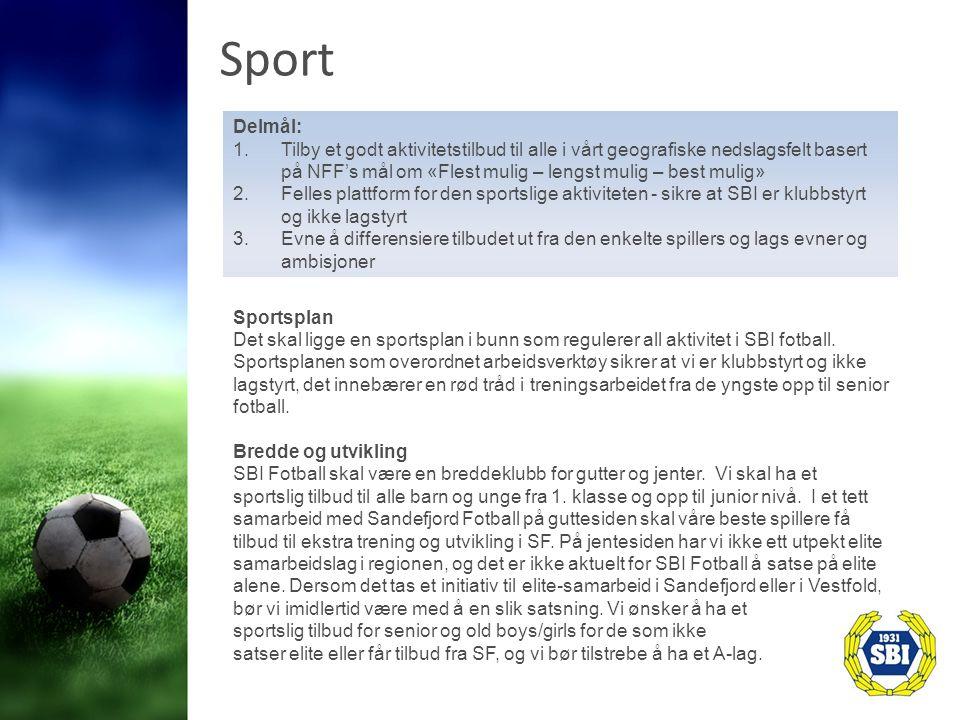 Sport Sportsplan Det skal ligge en sportsplan i bunn som regulerer all aktivitet i SBI fotball.