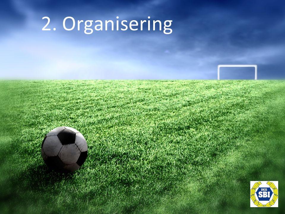2. Organisering