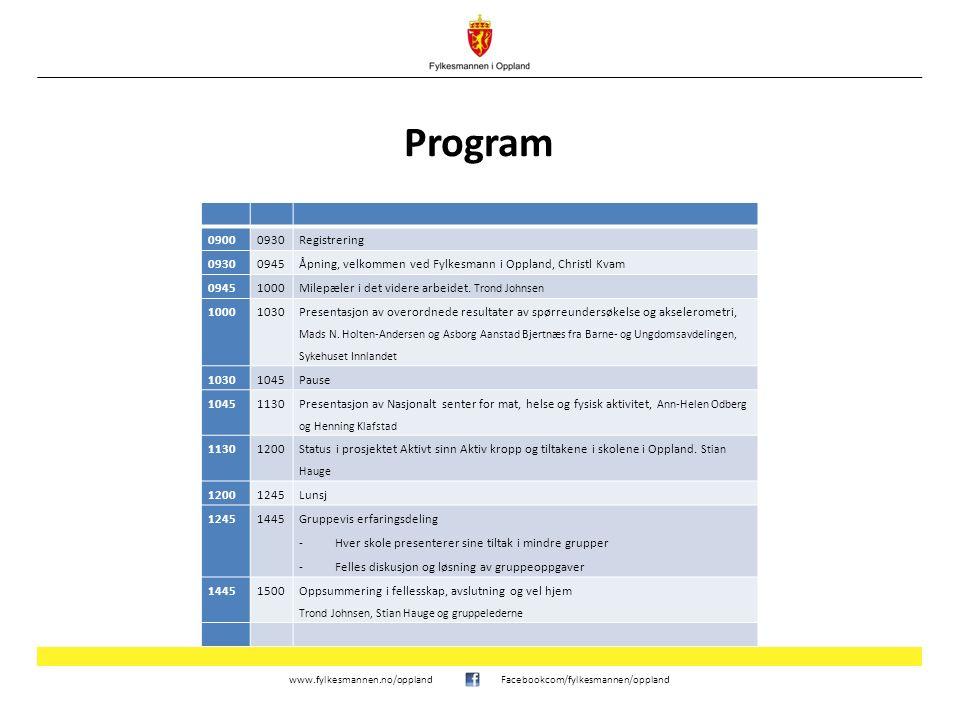 www.fylkesmannen.no/opplandFacebookcom/fylkesmannen/oppland Program 09000930Registrering 09300945Åpning, velkommen ved Fylkesmann i Oppland, Christl K