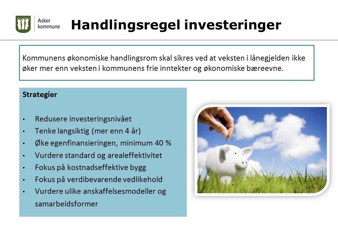 Handlingsregel investeringer Strategier Redusere investeringsnivået Tenke langsiktig (mer enn 4 år) Øke egenfinansieringen, minimum 40 % Vurdere stand
