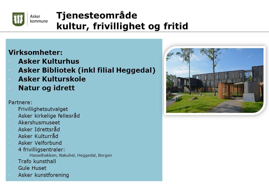 Tjenesteområde kultur, frivillighet og fritid Virksomheter: Asker Kulturhus Asker Bibliotek (inkl filial Heggedal) Asker Kulturskole Natur og idrett P