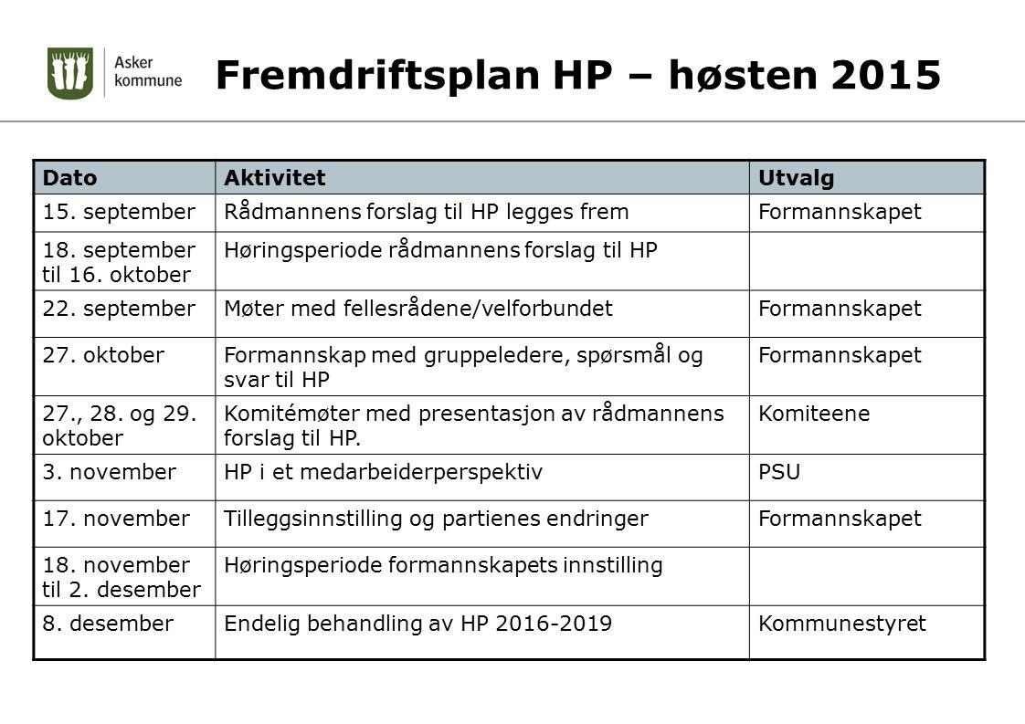 Fremdriftsplan HP – høsten 2015 DatoAktivitetUtvalg 15. septemberRådmannens forslag til HP legges fremFormannskapet 18. september til 16. oktober Høri