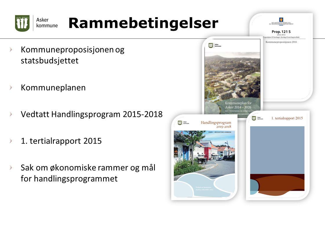 Rammebetingelser Kommuneproposisjonen og statsbudsjettet Kommuneplanen Vedtatt Handlingsprogram 2015-2018 1.