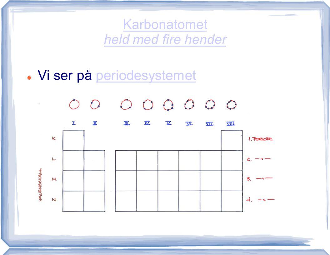 Karbonatomet held med fire hender Vi ser på periodesystemetperiodesystemet