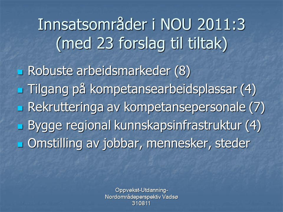 Oppvekst-Utdanning- Nordområdeperspektiv Vadsø 310811 Innsatsområder i NOU 2011:3 (med 23 forslag til tiltak) Robuste arbeidsmarkeder (8) Robuste arbeidsmarkeder (8) Tilgang på kompetansearbeidsplassar (4) Tilgang på kompetansearbeidsplassar (4) Rekrutteringa av kompetansepersonale (7) Rekrutteringa av kompetansepersonale (7) Bygge regional kunnskapsinfrastruktur (4) Bygge regional kunnskapsinfrastruktur (4) Omstilling av jobbar, mennesker, steder Omstilling av jobbar, mennesker, steder