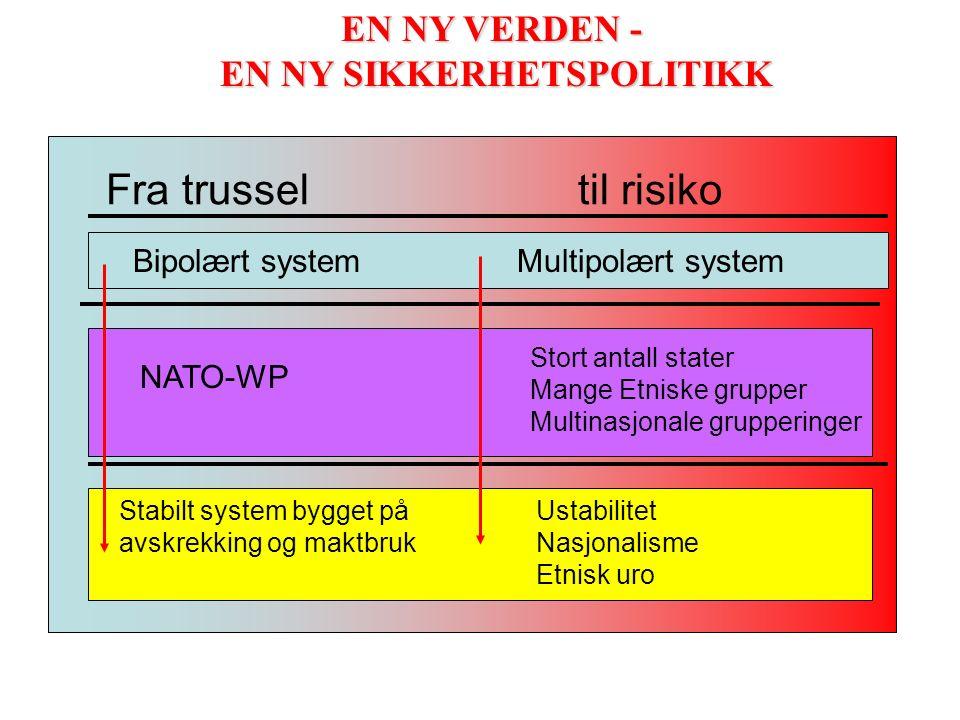 Fra trusseltil risiko Bipolært system Multipolært system NATO-WP Stort antall stater Mange Etniske grupper Multinasjonale grupperinger Stabilt system bygget på avskrekking og maktbruk Ustabilitet Nasjonalisme Etnisk uro EN NY VERDEN - EN NY SIKKERHETSPOLITIKK