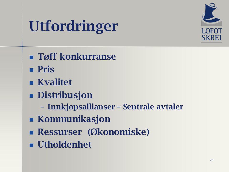 23 Utfordringer Tøff konkurranse Pris Kvalitet Distribusjon – –Innkjøpsallianser – Sentrale avtaler Kommunikasjon Ressurser (Økonomiske) Utholdenhet