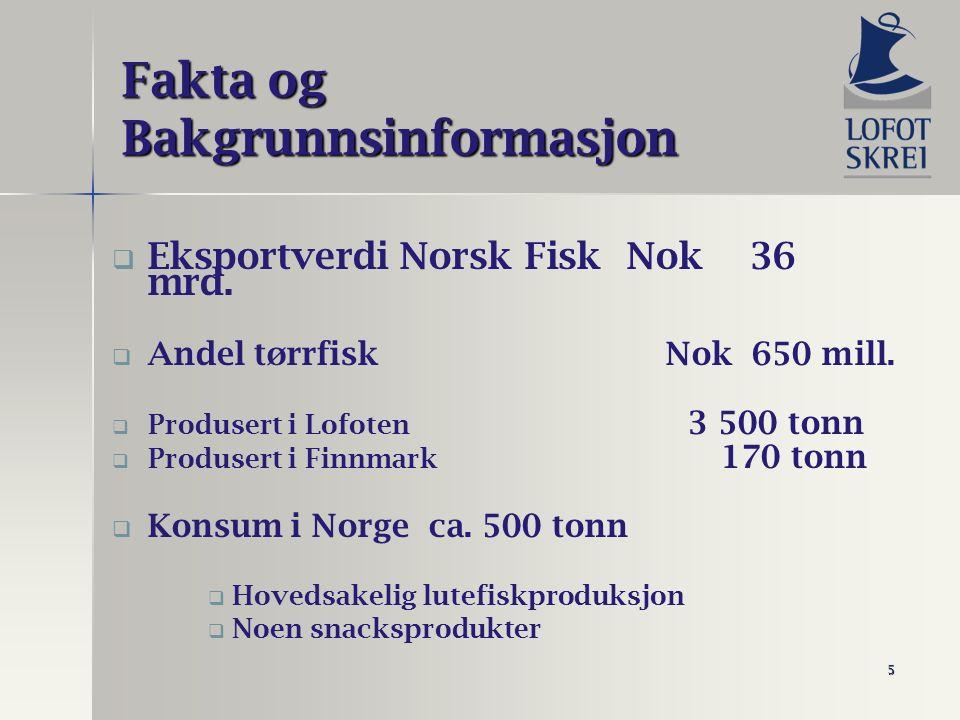 5 Fakta og Bakgrunnsinformasjon   EksportverdiNorsk Fisk Nok 36 mrd.   Andel tørrfisk Nok 650 mill.   Produsert i Lofoten 3 500 tonn   Produse