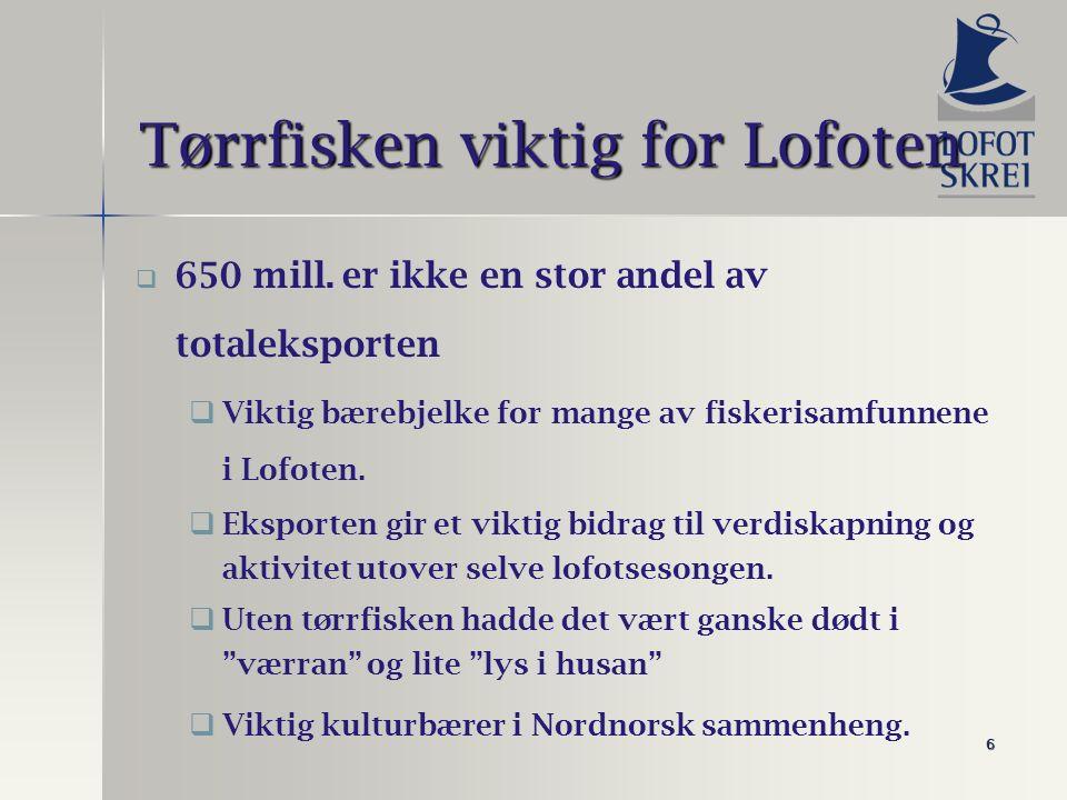 6   650 mill. er ikke en stor andel av totaleksporten   Viktig bærebjelke for mange av fiskerisamfunnene i Lofoten.   Eksporten gir et viktig bi