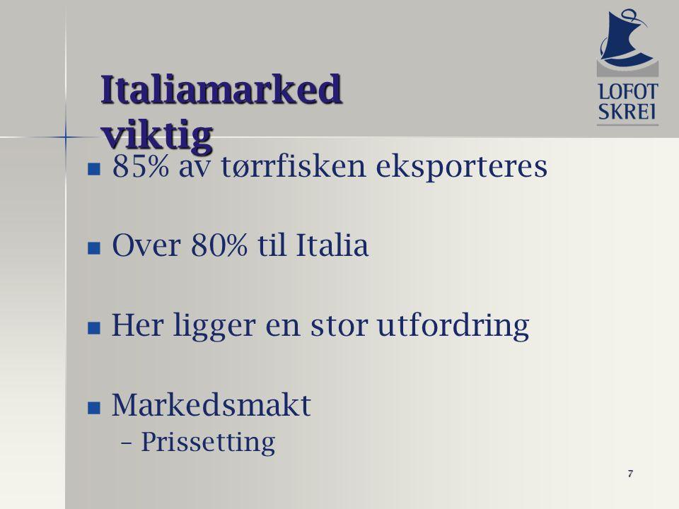 7 85% av tørrfisken eksporteres Over 80% til Italia Her ligger en stor utfordring Markedsmakt – –Prissetting Italiamarked viktig