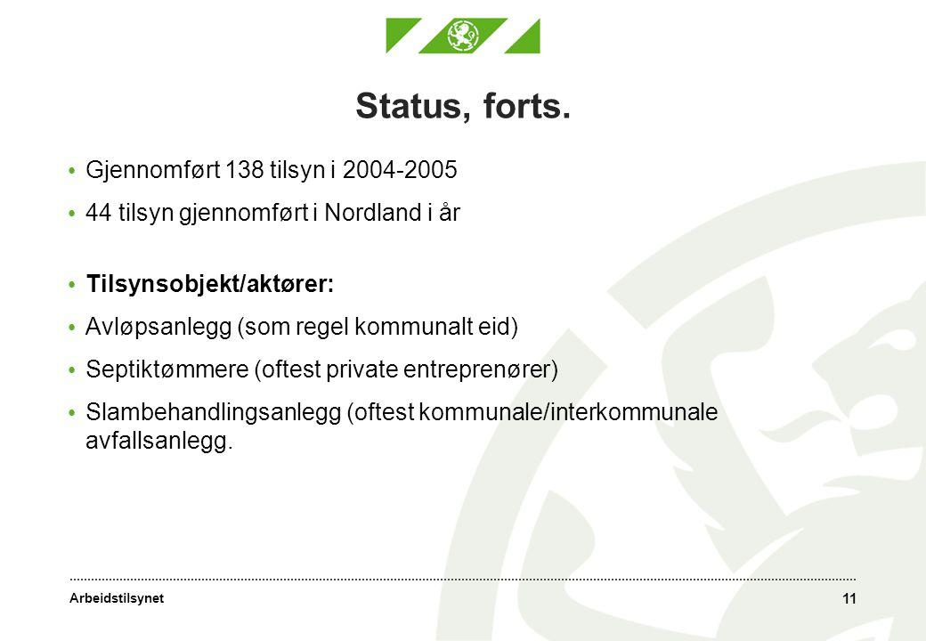 Arbeidstilsynet 11 Status, forts.