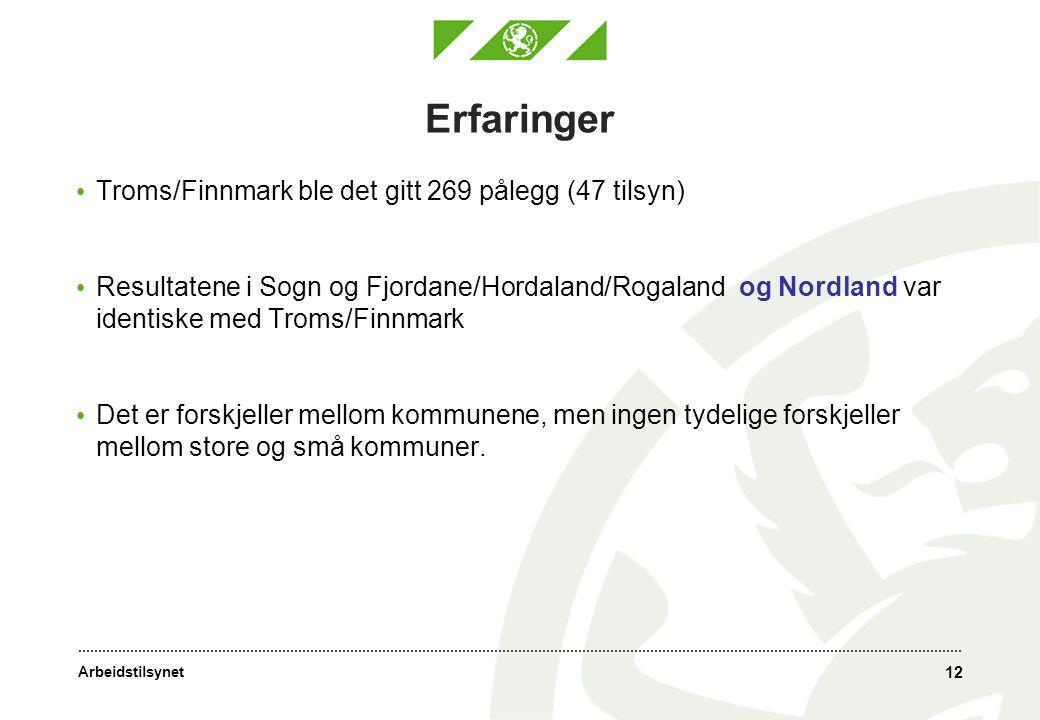 Arbeidstilsynet 12 Erfaringer Troms/Finnmark ble det gitt 269 pålegg (47 tilsyn) Resultatene i Sogn og Fjordane/Hordaland/Rogaland og Nordland var identiske med Troms/Finnmark Det er forskjeller mellom kommunene, men ingen tydelige forskjeller mellom store og små kommuner.