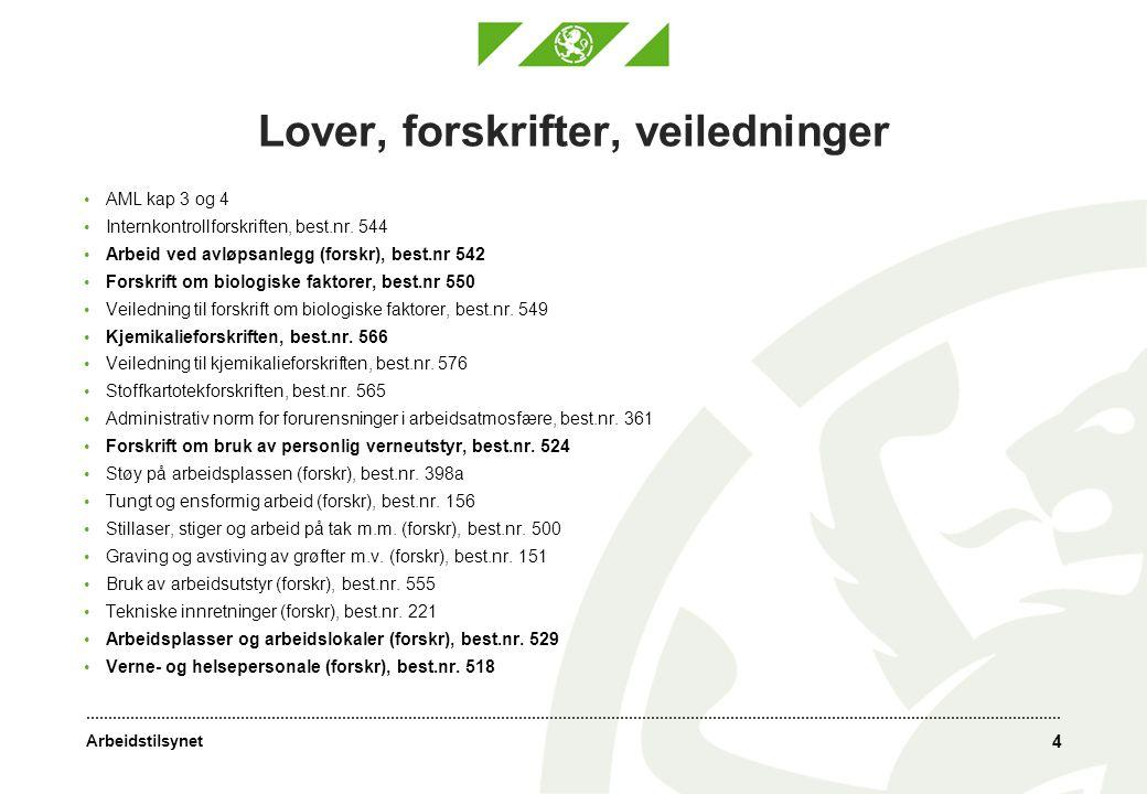 Arbeidstilsynet 4 Lover, forskrifter, veiledninger AML kap 3 og 4 Internkontrollforskriften, best.nr.