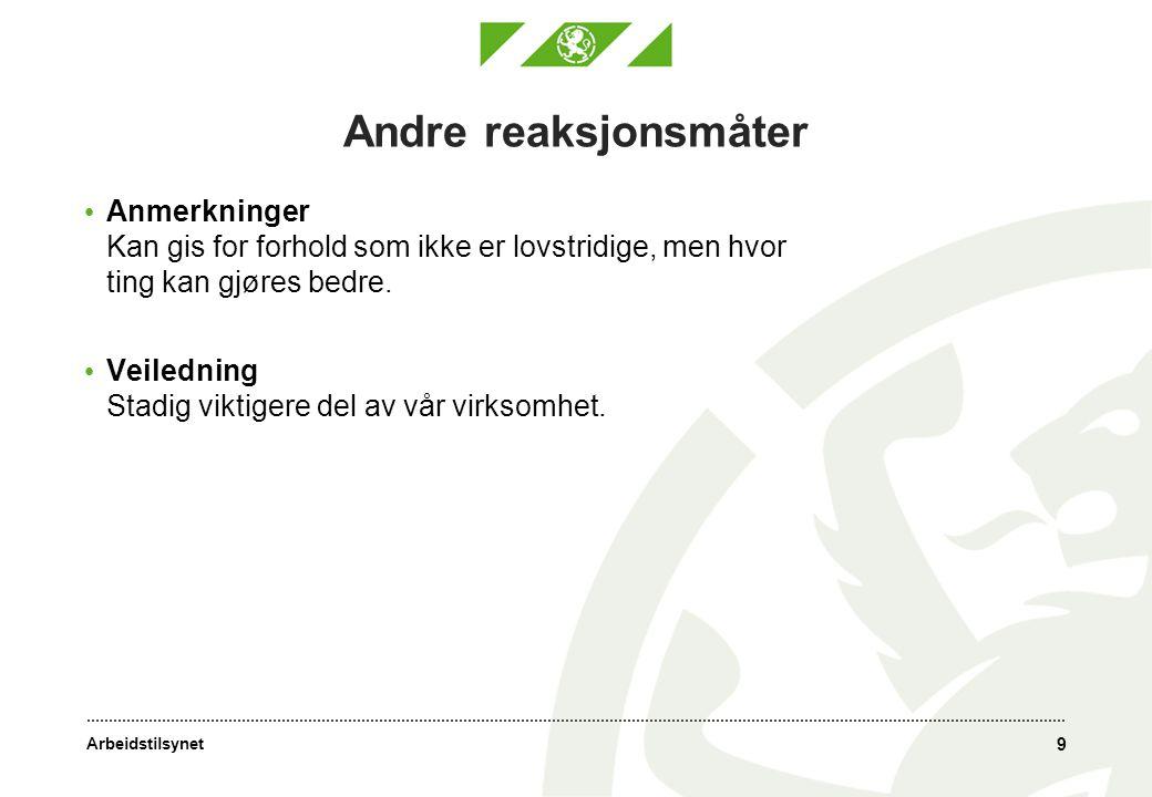 Arbeidstilsynet 10 Status 2004 Kampanjen gjennomført i Troms og Finnmark 2005 Kampanjen gjennomført i Sogn og Fjordane, Hordaland og Rogaland 2006 Kampanjen gjennomført i Nordland Vi arbeider for å få gjennomført kampanjen i resten av landet.