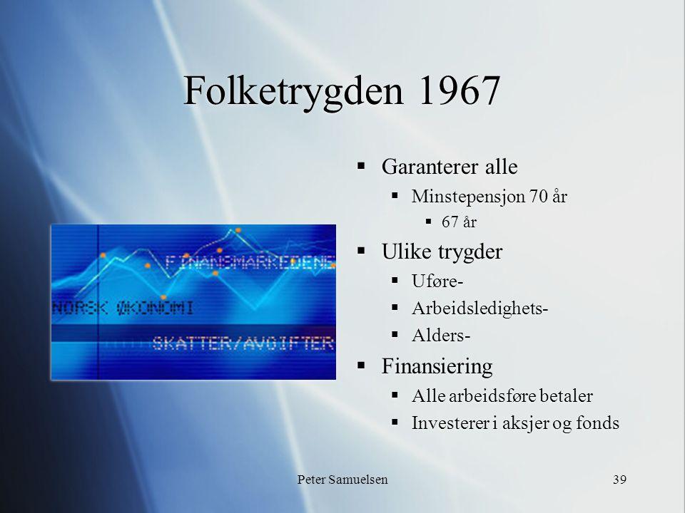 Peter Samuelsen39 Folketrygden 1967  Garanterer alle  Minstepensjon 70 år  67 år  Ulike trygder  Uføre-  Arbeidsledighets-  Alders-  Finansier