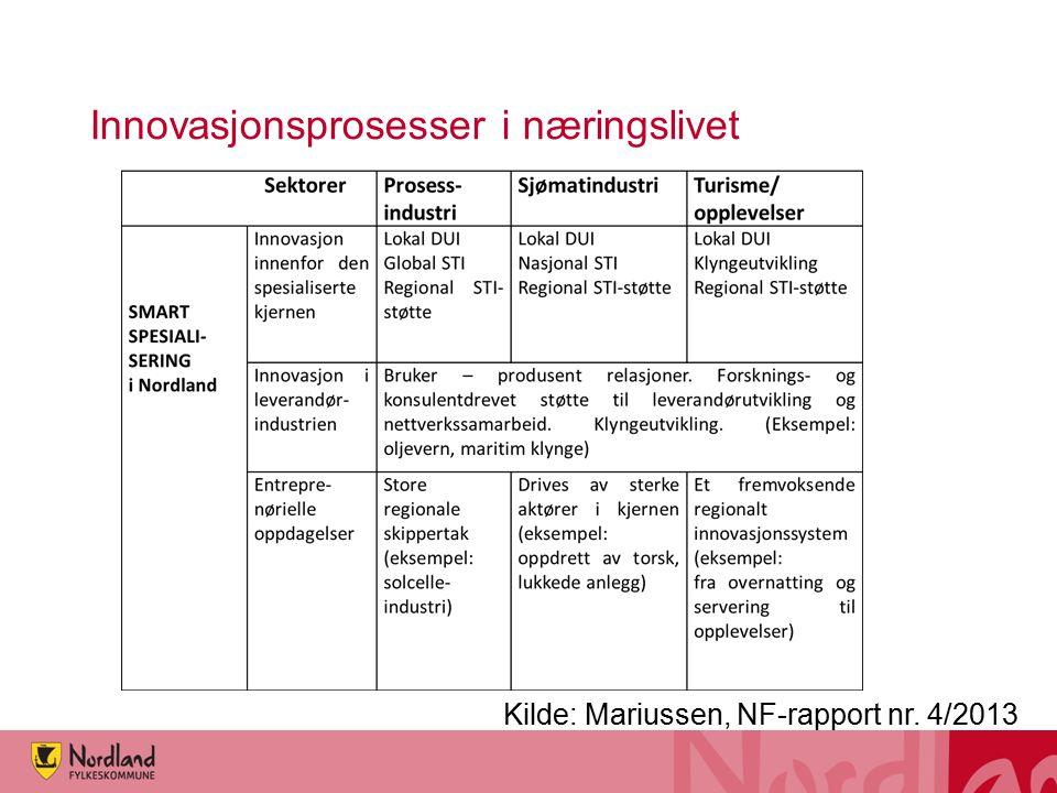 Innovasjonsprosesser i næringslivet Kilde: Mariussen, NF-rapport nr. 4/2013