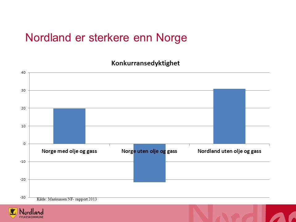 Nordland er sterkere enn Norge Kilde: Marisussen NF- rapport 2013