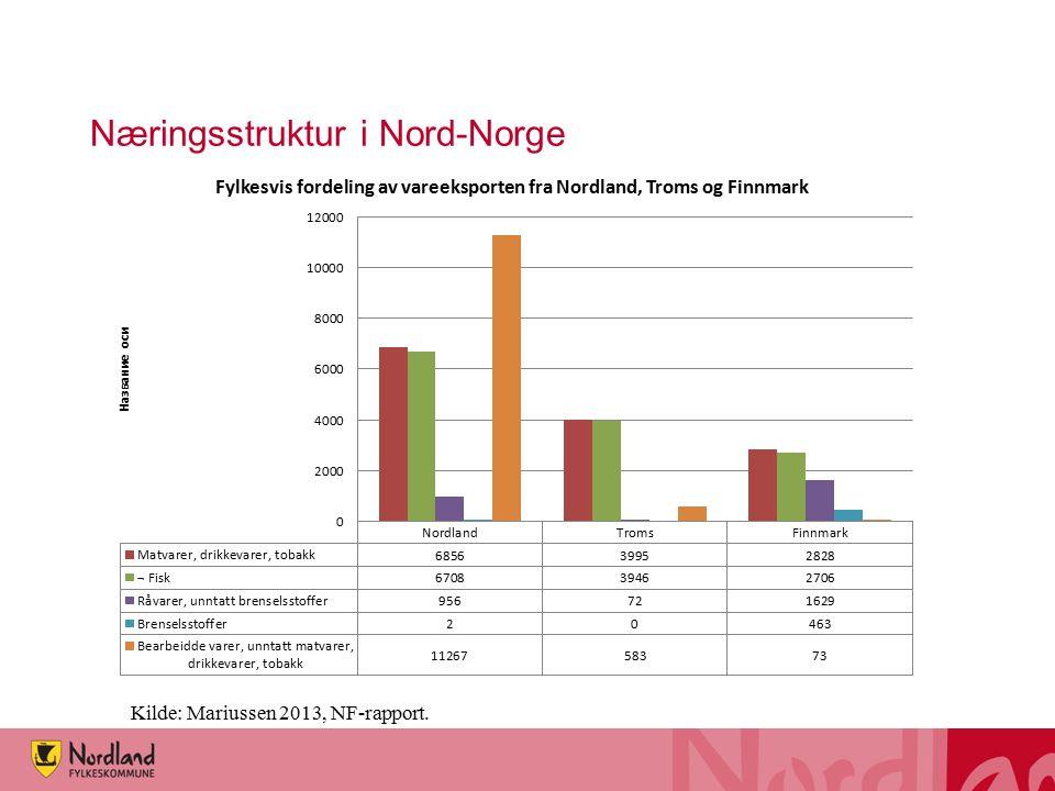 Næringsstruktur i Nord-Norge Kilde: Mariussen 2013, NF-rapport.