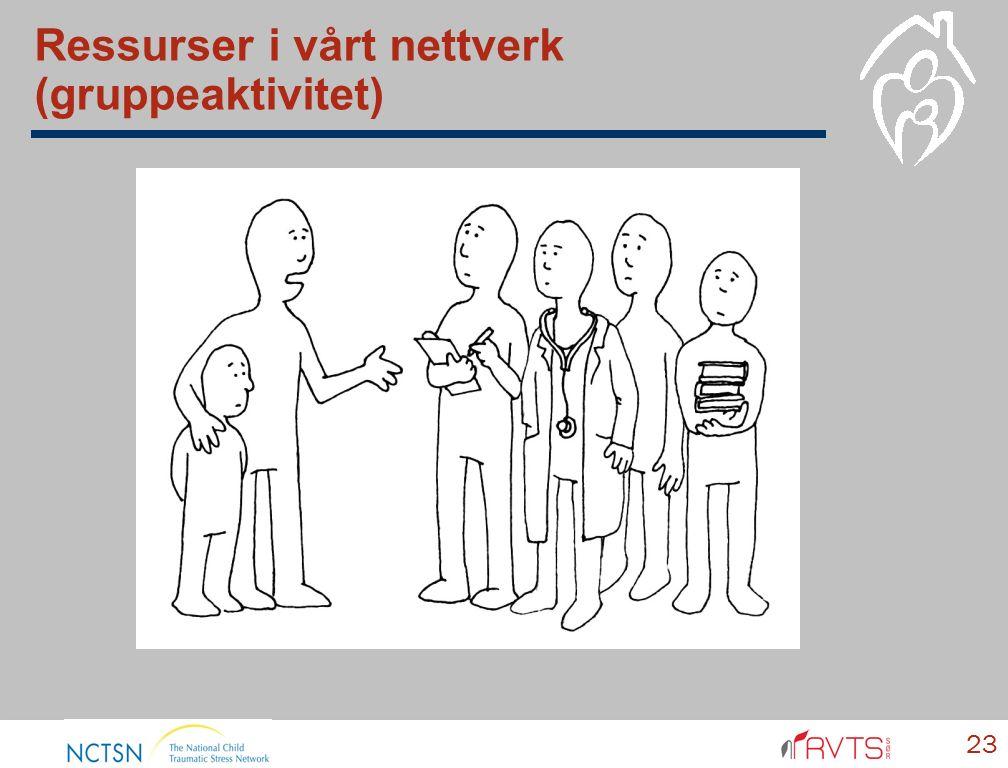 Ressurser i vårt nettverk (gruppeaktivitet) 23