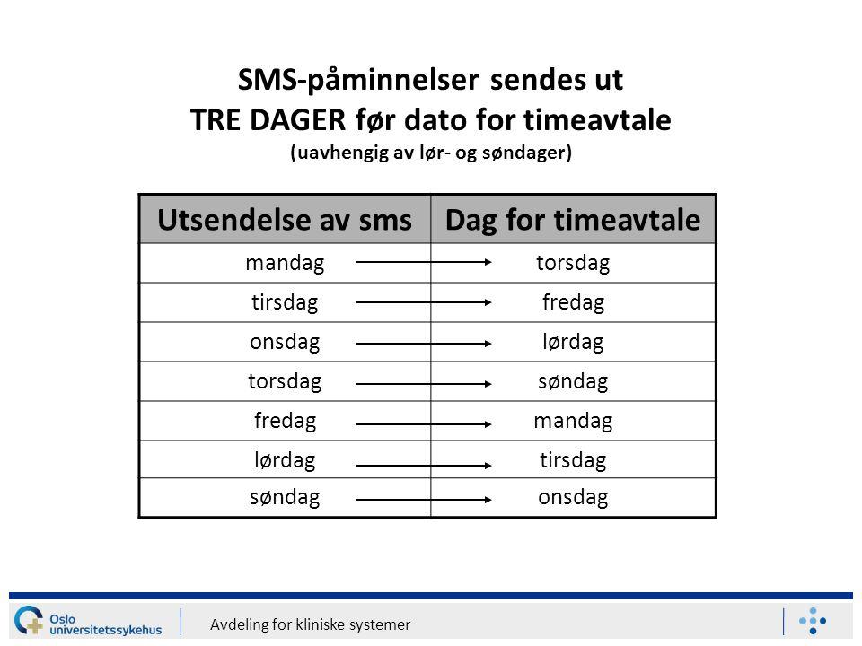 Avdeling for kliniske systemer SMS-påminnelser sendes ut TRE DAGER før dato for timeavtale (uavhengig av lør- og søndager) Utsendelse av smsDag for timeavtale mandagtorsdag tirsdagfredag onsdaglørdag torsdagsøndag fredagmandag lørdagtirsdag søndagonsdag