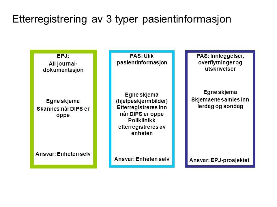 Etterregistrering av 3 typer pasientinformasjon EPJ: All journal- dokumentasjon Egne skjema Skannes når DIPS er oppe Ansvar: Enheten selv PAS: Innleggelser, overflytninger og utskrivelser Egne skjema Skjemaene samles inn lørdag og søndag Ansvar: EPJ-prosjektet PAS: Ulik pasientinformasjon Egne skjema (hjelpeskjermbilder) Etterregistreres inn når DIPS er oppe Poliklinikk etterregistreres av enheten Ansvar: Enheten selv