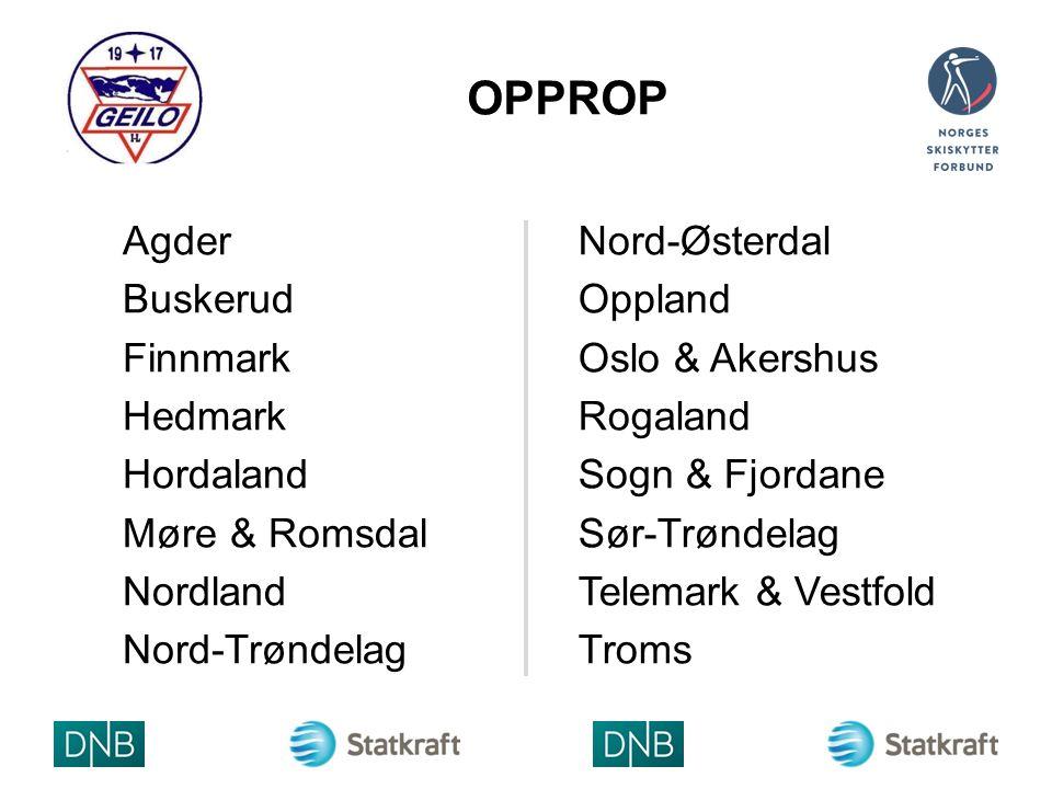 OPPROP Agder Buskerud Finnmark Hedmark Hordaland Møre & Romsdal Nordland Nord-Trøndelag Nord-Østerdal Oppland Oslo & Akershus Rogaland Sogn & Fjordane Sør-Trøndelag Telemark & Vestfold Troms