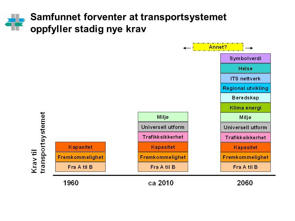 Samfunnet forventer at transportsystemet oppfyller stadig nye krav
