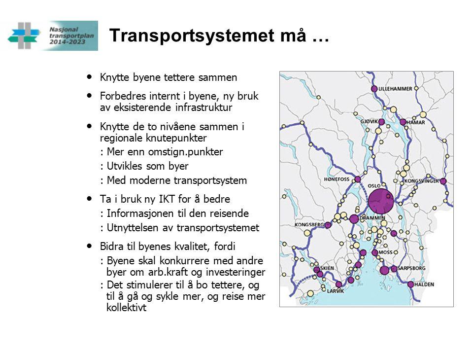 Transportsystemet må … Knytte byene tettere sammen Forbedres internt i byene, ny bruk av eksisterende infrastruktur Knytte de to nivåene sammen i regionale knutepunkter : Mer enn omstign.punkter : Utvikles som byer : Med moderne transportsystem Ta i bruk ny IKT for å bedre : Informasjonen til den reisende : Utnyttelsen av transportsystemet Bidra til byenes kvalitet, fordi : Byene skal konkurrere med andre byer om arb.kraft og investeringer : Det stimulerer til å bo tettere, og til å gå og sykle mer, og reise mer kollektivt