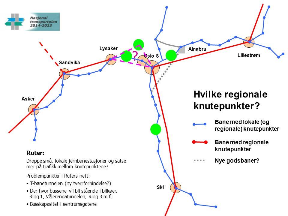 Asker Sandvika Lysaker Oslo S Ski Lillestrøm Hvilke regionale knutepunkter.