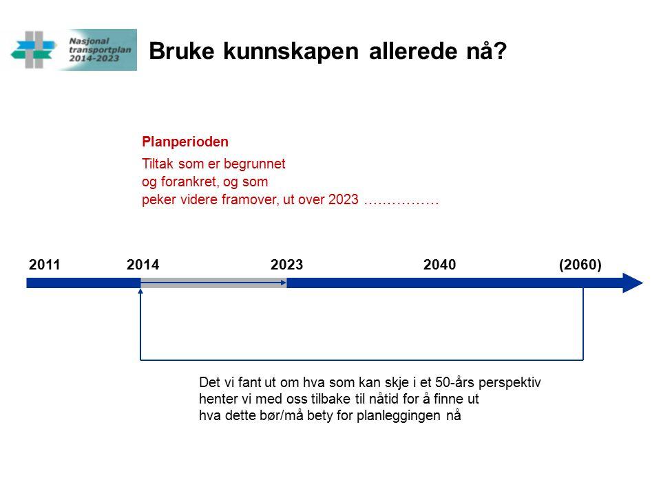 2011 2014 2023 2040 (2060) Det vi fant ut om hva som kan skje i et 50-års perspektiv henter vi med oss tilbake til nåtid for å finne ut hva dette bør/må bety for planleggingen nå Planperioden Tiltak som er begrunnet og forankret, og som peker videre framover, ut over 2023 ….………… Bruke kunnskapen allerede nå