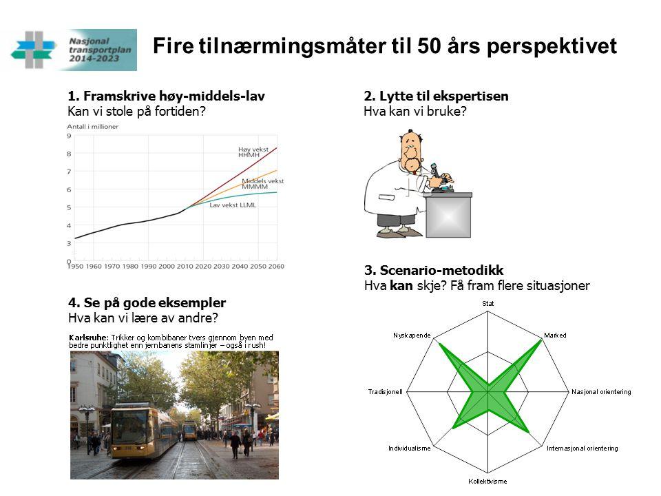 Fire tilnærmingsmåter til 50 års perspektivet 1.