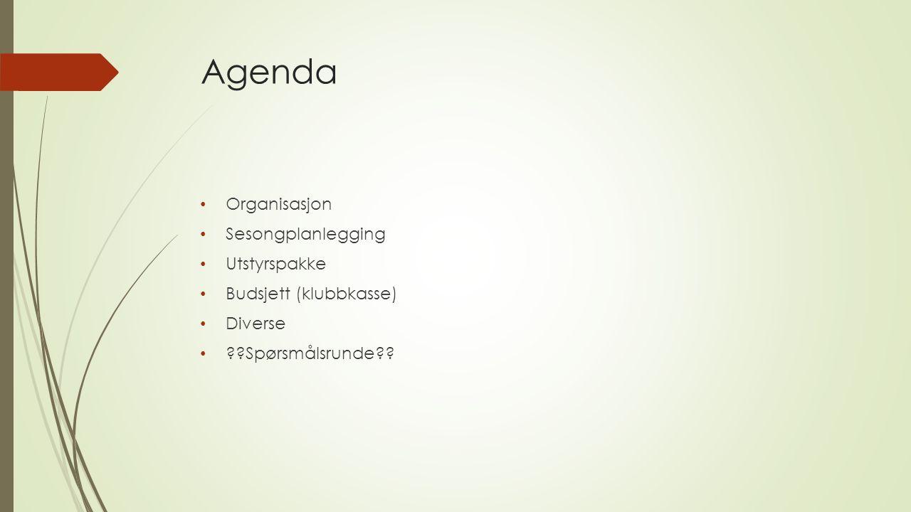 Agenda Organisasjon Sesongplanlegging Utstyrspakke Budsjett (klubbkasse) Diverse Spørsmålsrunde