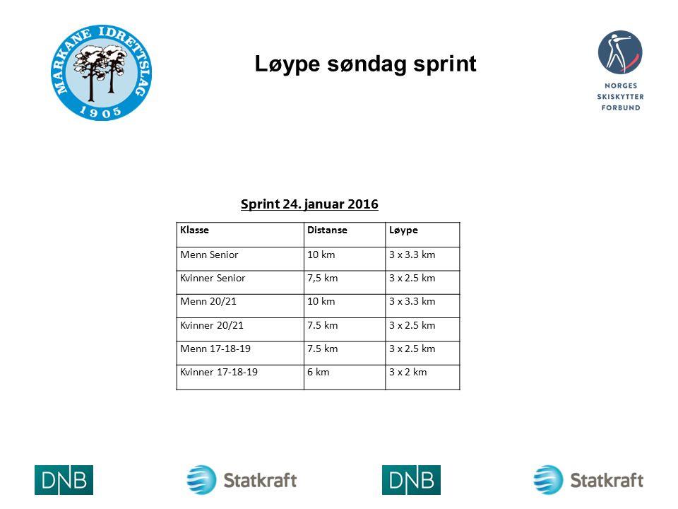 Løype søndag sprint KlasseDistanseLøype Menn Senior10 km3 x 3.3 km Kvinner Senior7,5 km3 x 2.5 km Menn 20/2110 km3 x 3.3 km Kvinner 20/217.5 km3 x 2.5 km Menn 17-18-197.5 km3 x 2.5 km Kvinner 17-18-196 km3 x 2 km Sprint 24.