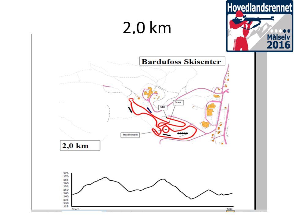 2,0 km