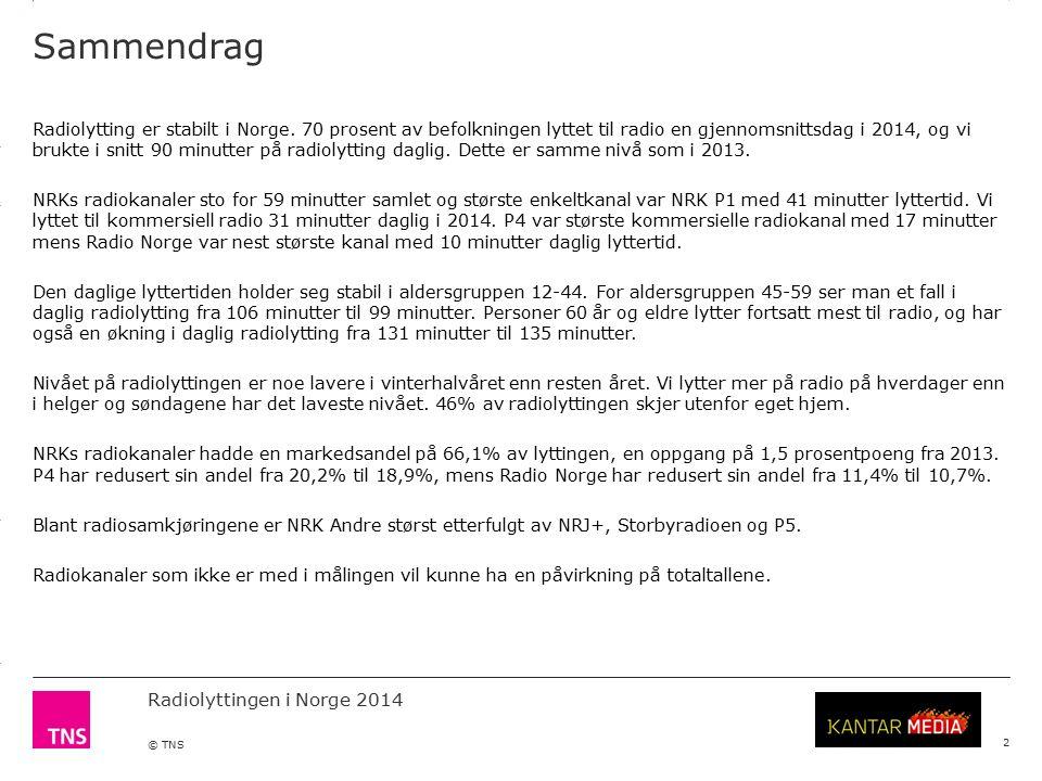 3.14 X AXIS 6.65 BASE MARGIN 5.95 TOP MARGIN 4.52 CHART TOP 11.90 LEFT MARGIN 11.90 RIGHT MARGIN Radiolyttingen i Norge 2014 © TNS 3 PPM-panelet rapporterer de offisielle lyttertallene for nasjonale radiokanaler og samkjøringer.