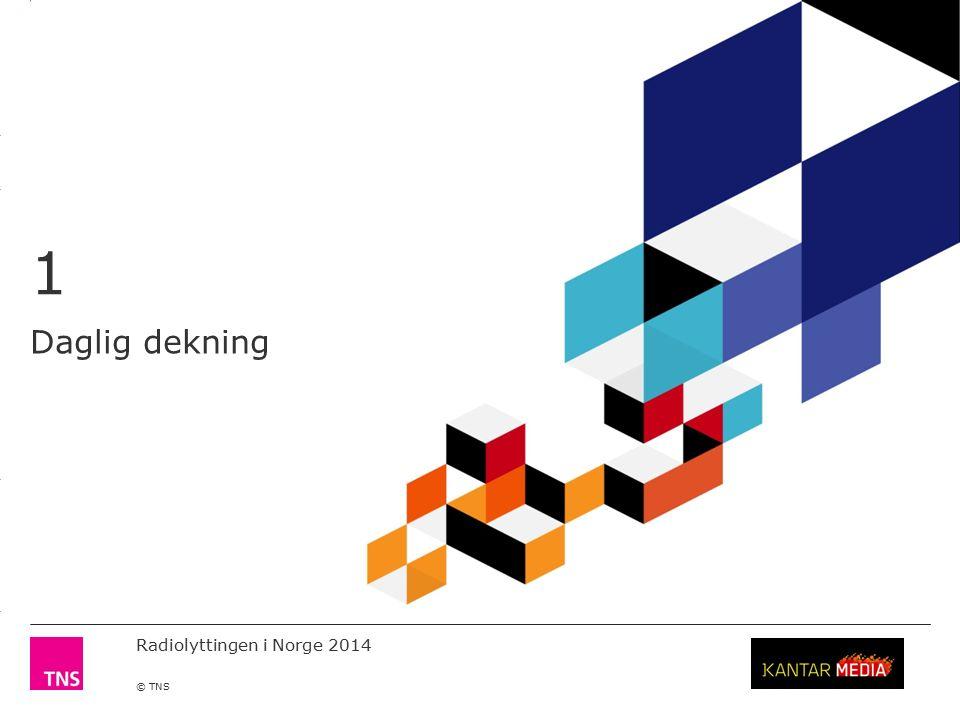 3.14 X AXIS 6.65 BASE MARGIN 5.95 TOP MARGIN 4.52 CHART TOP 11.90 LEFT MARGIN 11.90 RIGHT MARGIN Radiolyttingen i Norge 2014 © TNS Gjennomsnittlig daglig dekning etter kanal (prosent) 5 Kilde: TNS Gallup PPM-panel *Samkjøringen NRK Andre ble lagt til 20.