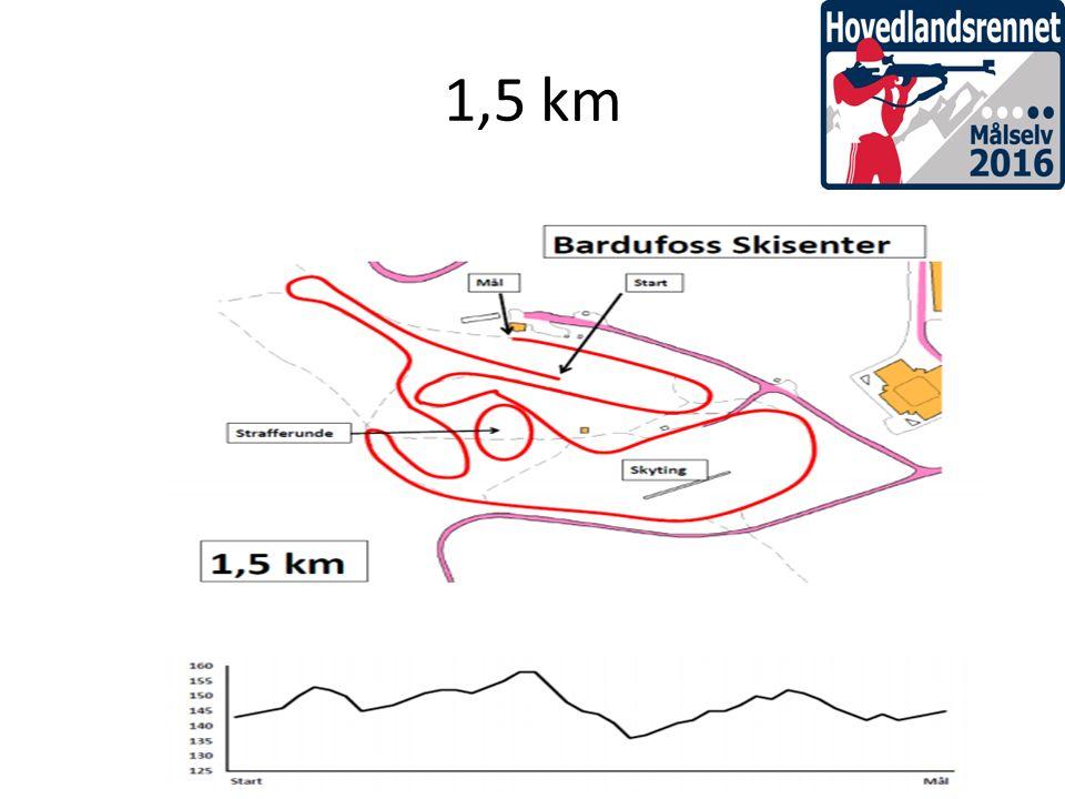 1,5 km