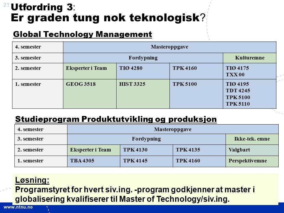 21 Studieprogram Produktutvikling og produksjon 4.