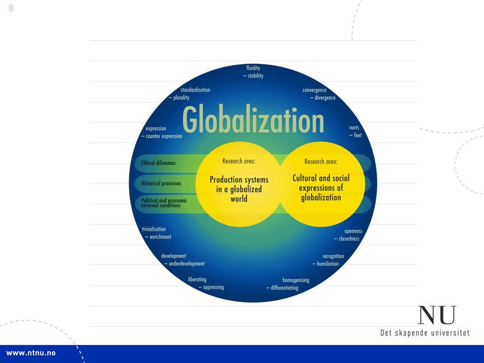 9 Master of Science in Globalization Vedtatt etablert av NTNUs styre 12.10.06 med oppstart høst 2007